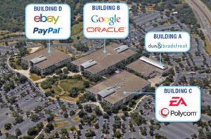 Corporates in Austin