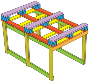 06 build trade show crates add skids to bottom of pallet