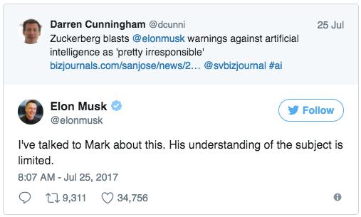 Elon and Mark Tweets
