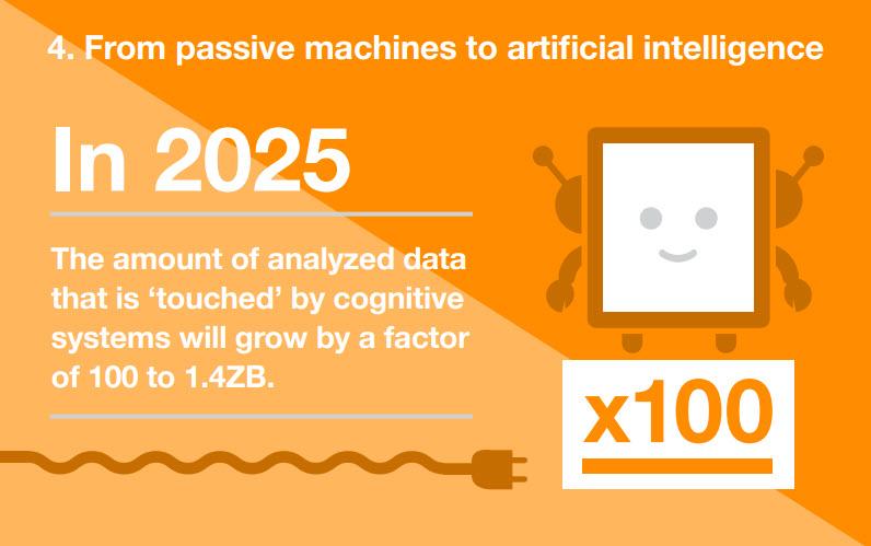 big data info graphic