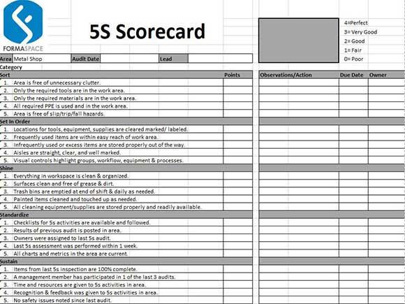 kaizen 5s scorecard