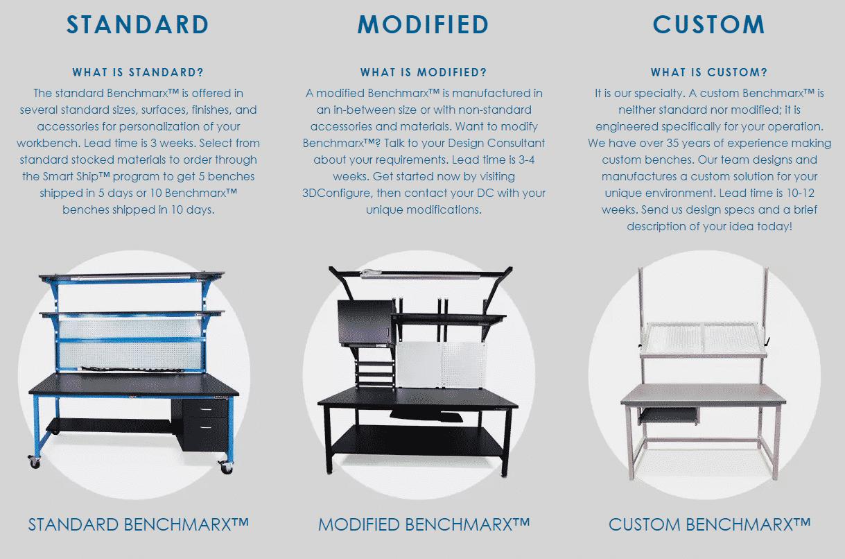 standard modified custom benchmarx formaspace