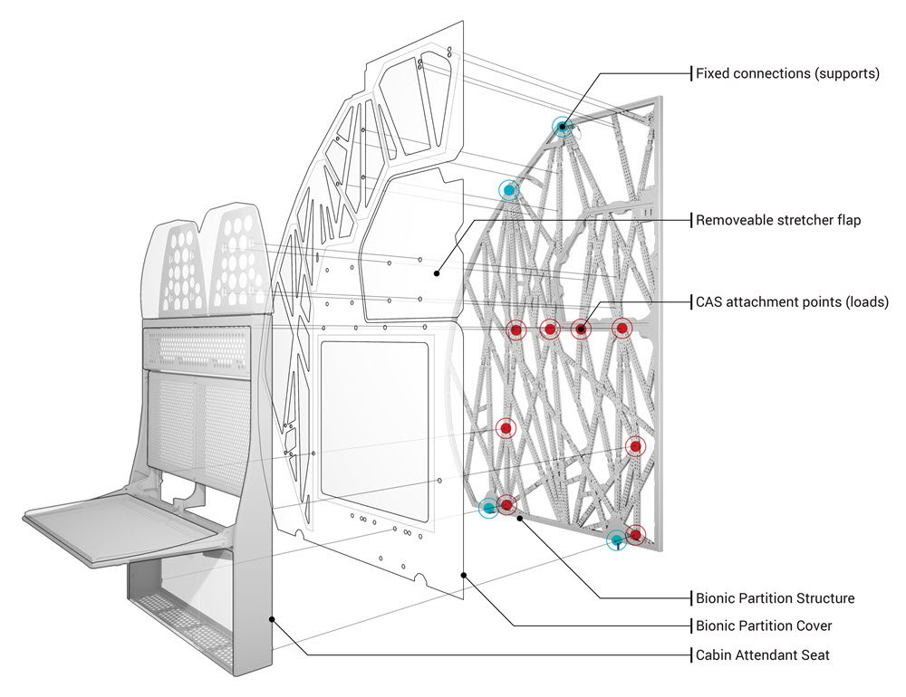 flight partition design