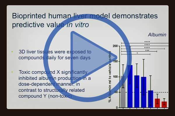 Organovo research scientist Sharon Presnell discusses the underlying science of 3D printed human tissue at the Alliance for Regenerative Medicine