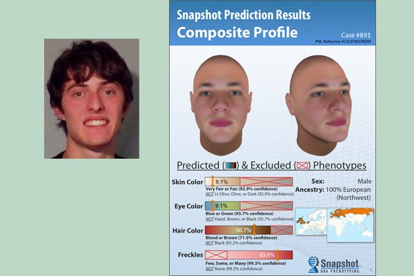 Duke University spin off company Parabon has introduced the Snapshot DNA Phenotyping System, which can provide statistical probabilities of human biometrics from DNA samples.